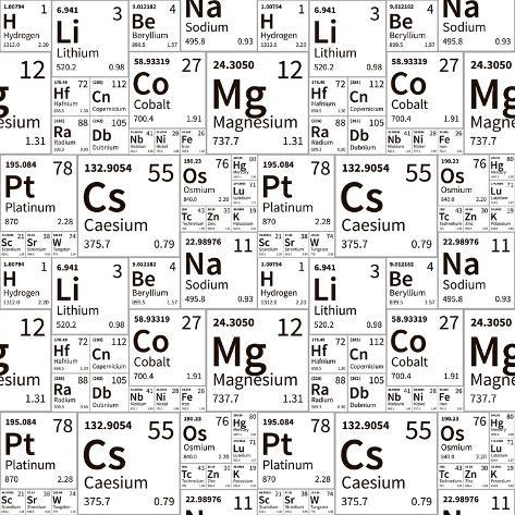 a lot of chemical elements from periodic table black and white Smith and Wesson 745 a lot of chemical elements from periodic table black and white seamless pattern