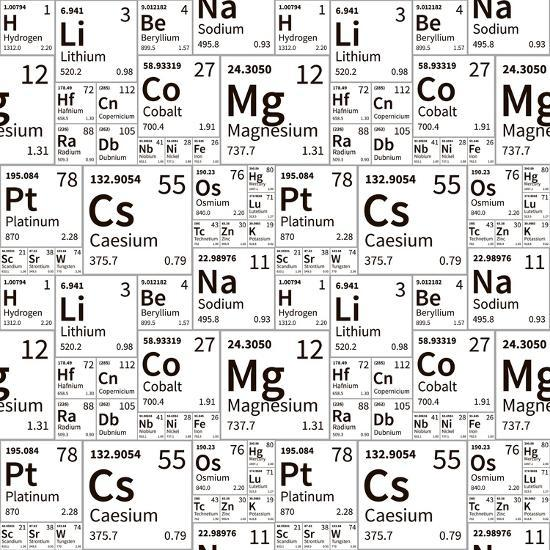 A Lot of Chemical Elements from Periodic Table, Black and