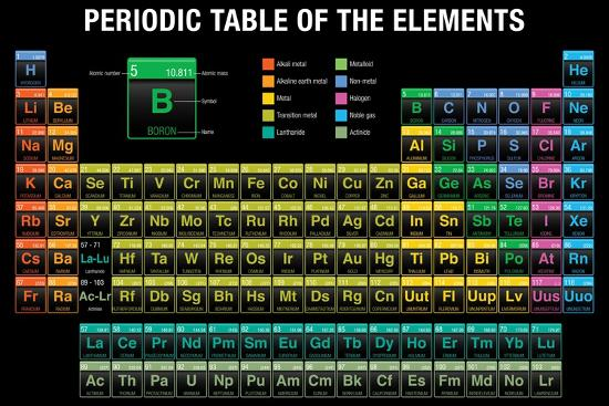 Periodic Table Of The Elements In Black Background Chemistry Print